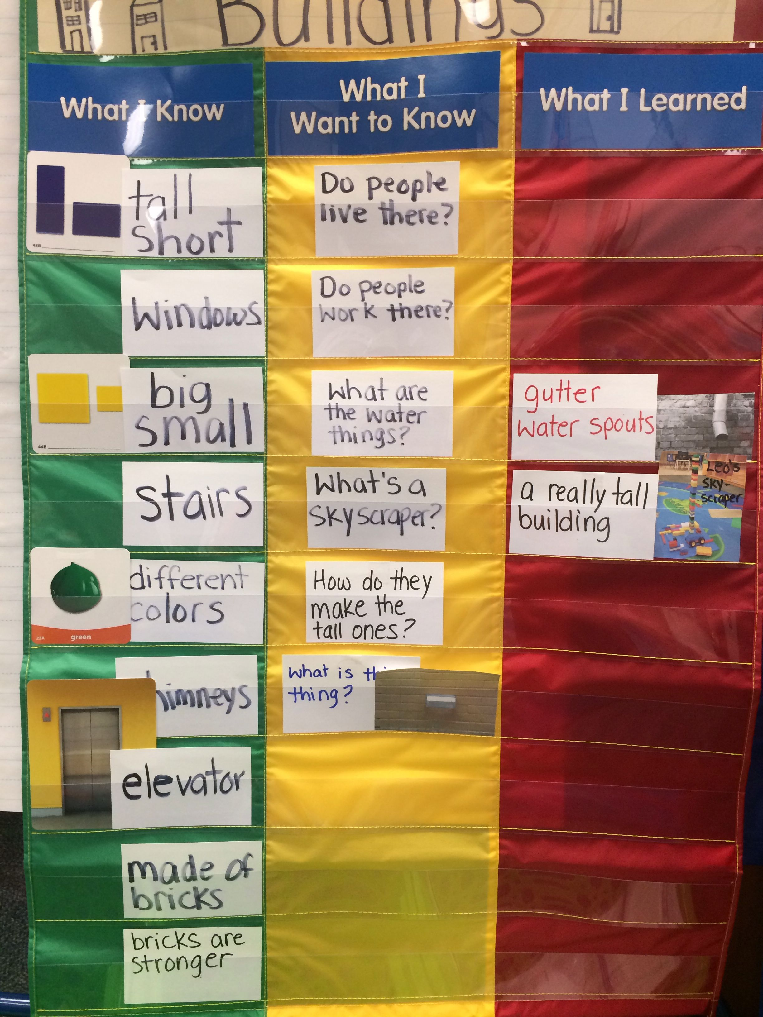 Building Study K W L Chart For Pre K