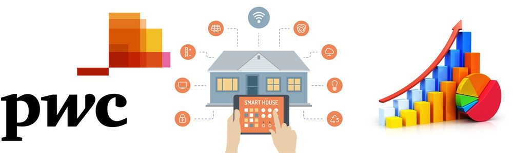 Pwc The Popularity Of Smart Home Technologies Smart Home