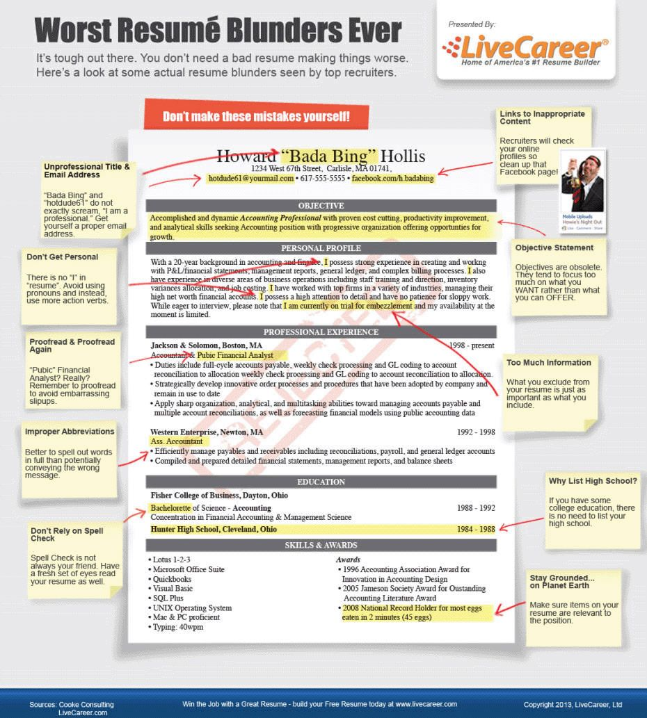 Building A Great Resume Beauteous Build A Great Resume  Avoid These Worstever Resume Blunders  Cv