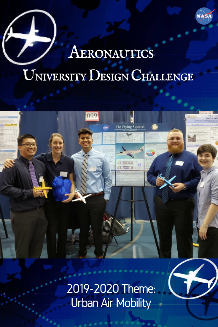 Design Challenges and Competitions Engineering design