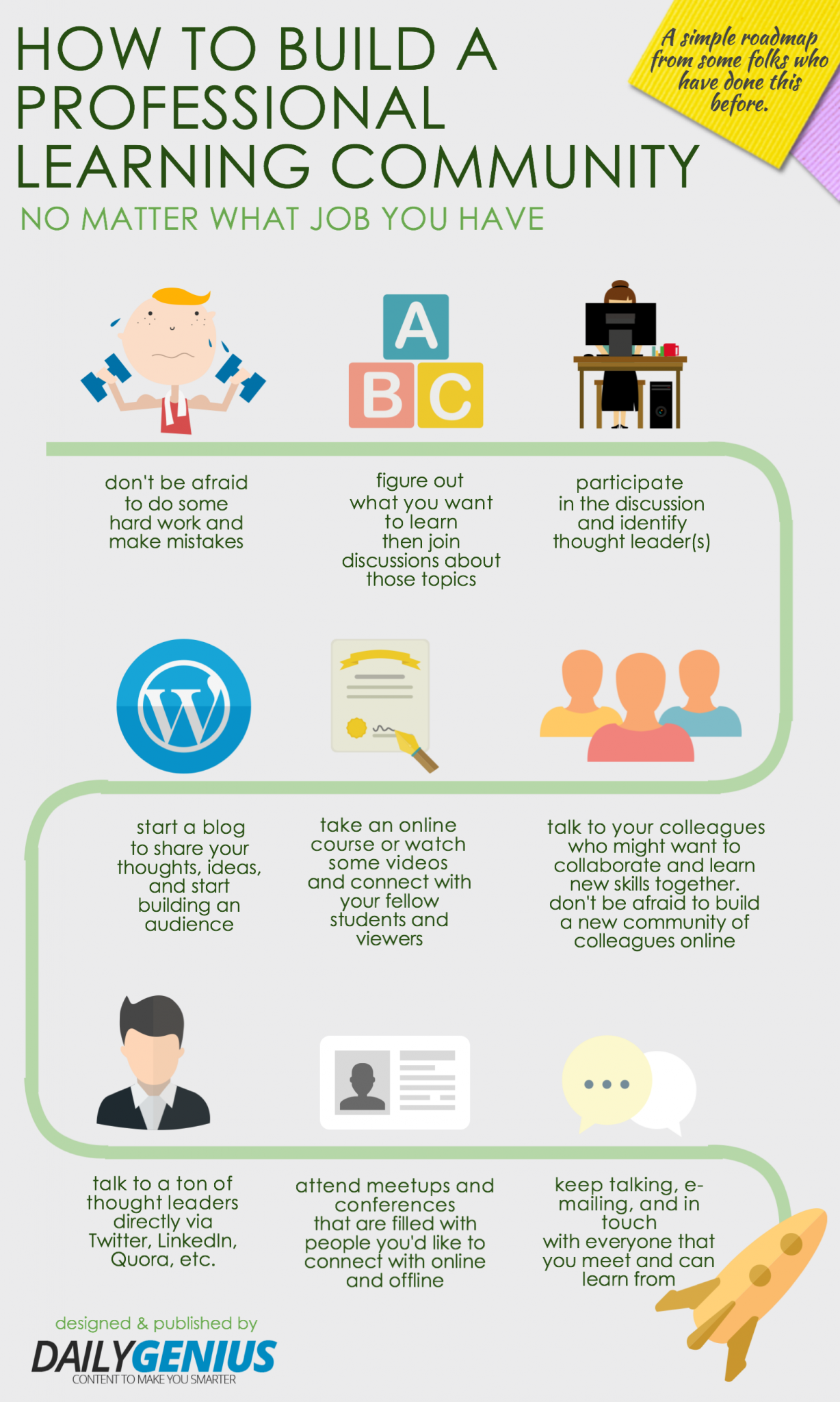 10 Tips To Build Your Professional Learning Community Infographic E Learning Infographics Professional Learning Communities Professional Learning Network Professional Learning