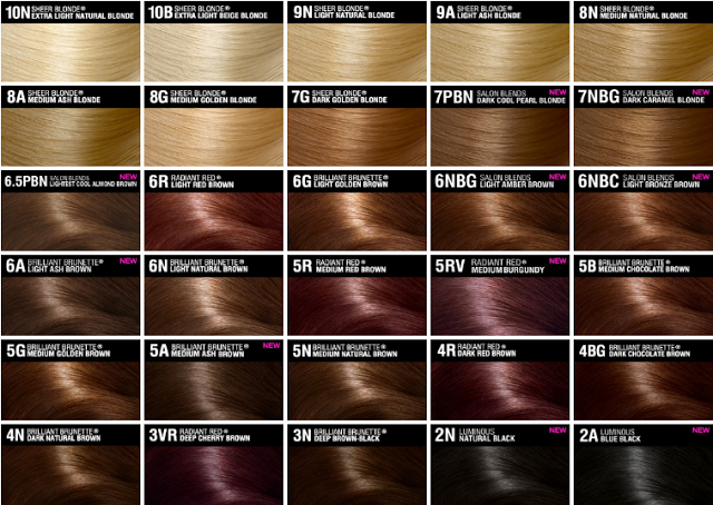 John Frieda Precision Foam Colour 7pbn Review Brown Hair Color Chart Hair Color Chart Loreal Hair Color