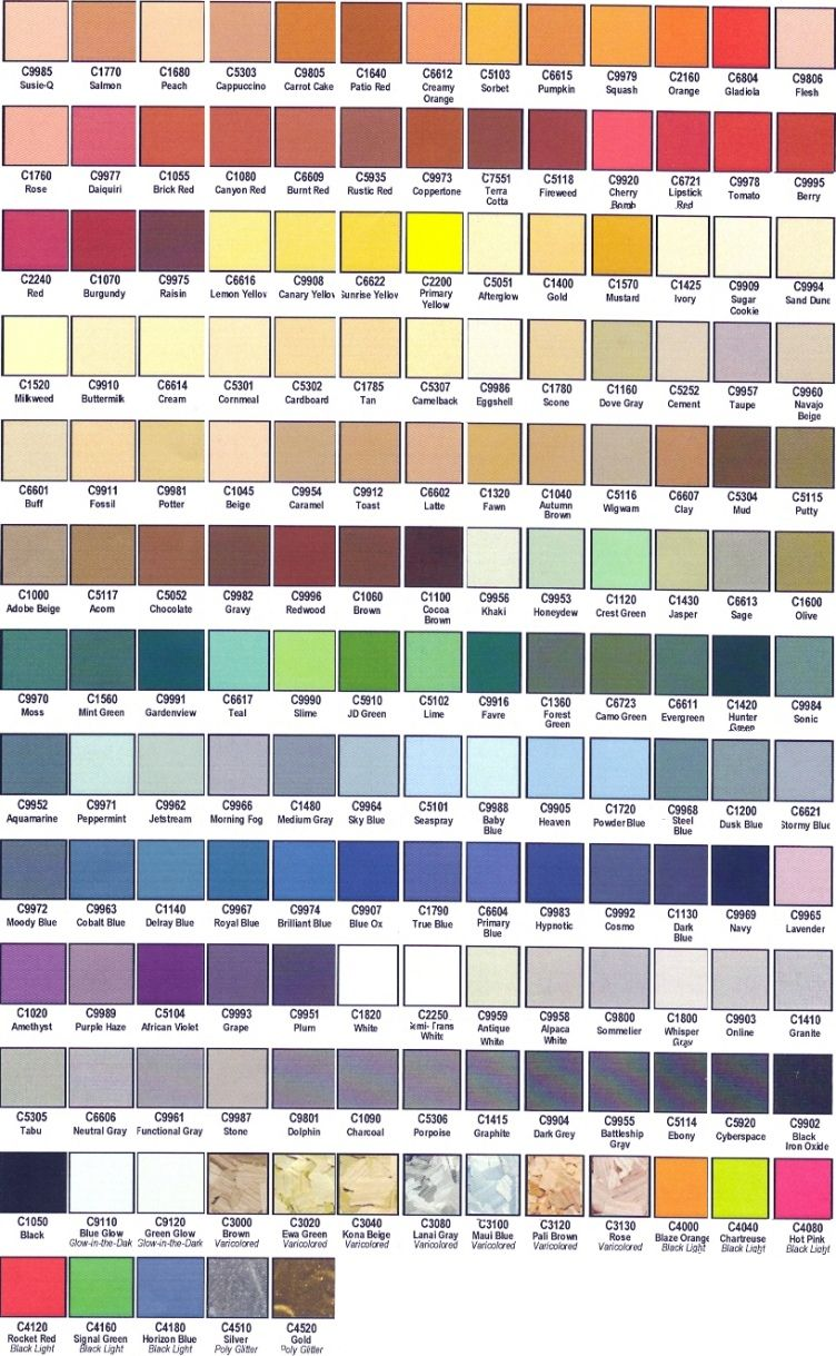 U.S. Industrial Coatings, Paint Chip Color Chart for Epoxy / Urethane Floor  Paint systems.