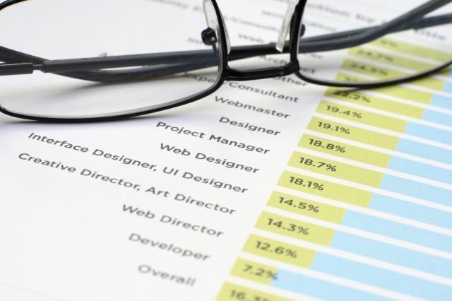 Examples Of The Best Job Skills To Put On Your Resume List Of Skills Resume Skills Employability Skills