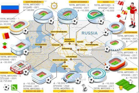 Russia Stadiums Map Vector Art Estadio Futebol Russia Copa Do Mundo