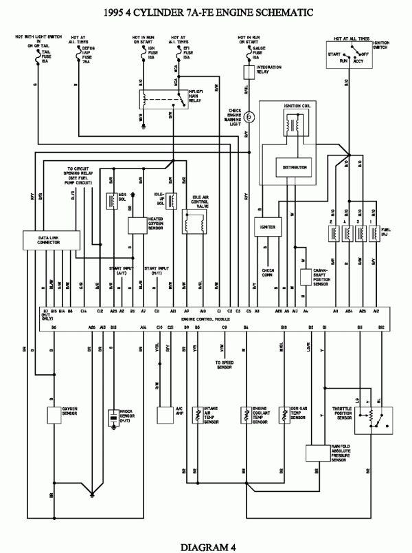 17  1993 Toyota Corolla Electrical Wiring Diagram