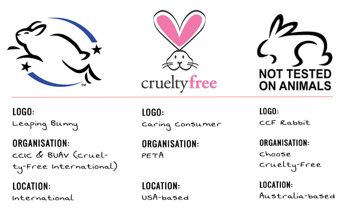 Tips For Switching To Cruelty-Free Products (Permanently!) ~ 7 Tips For Switching To Cruelty-Free Products (Permanently!)7 Tips For Switching To Cruelty-Free Products (Permanently!)