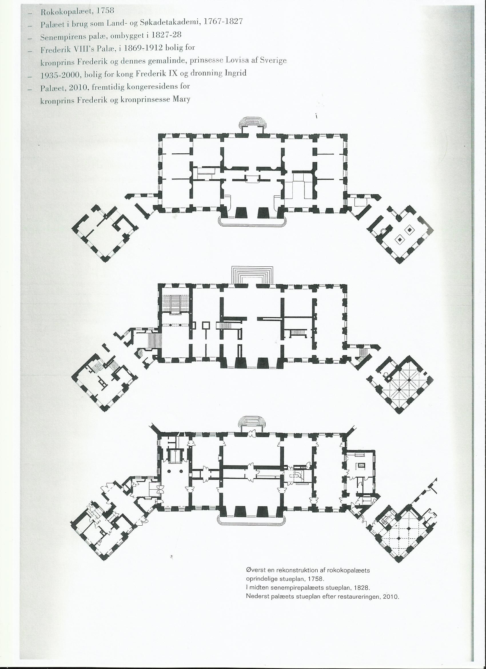 Floorplan Of The Groundfloor Level Frederik The Viii S Palace One Of The Four Palaces That Together Vintage House Plans Architectural Floor Plans Floor Plans