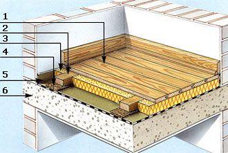 Konstruktionsprinzip eines Dielenbodens Outbuilding in