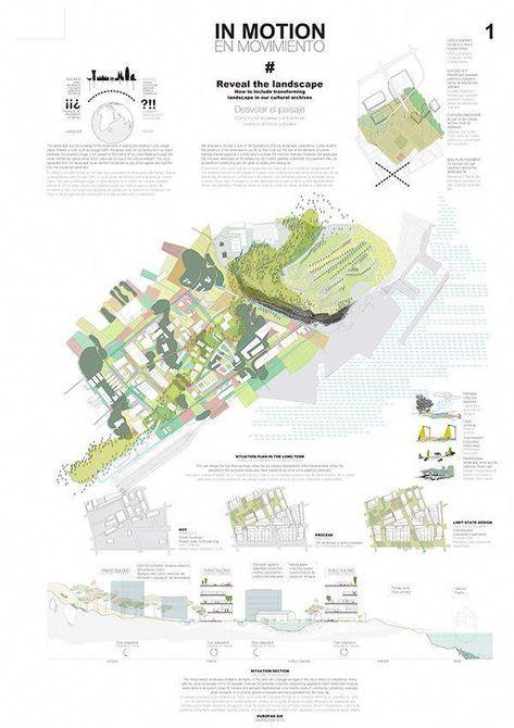 45 Ideas Design Presentation Boards Architecture Site Plans Papan Presentasi Desain Perkotaan Presentasi
