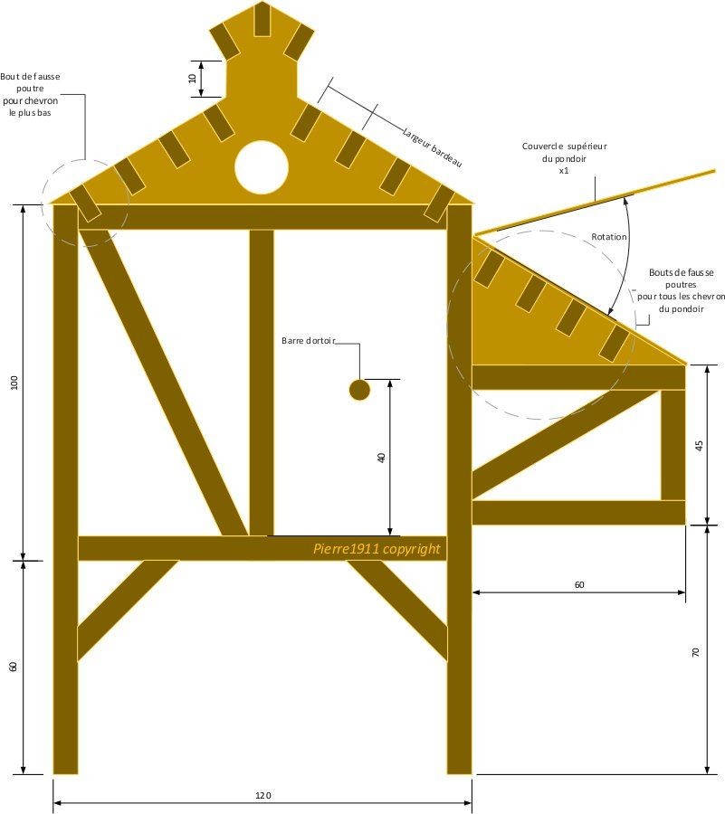 Plans poulailler poulailler pinterest poulaillers for Comment concevoir un plan de construction