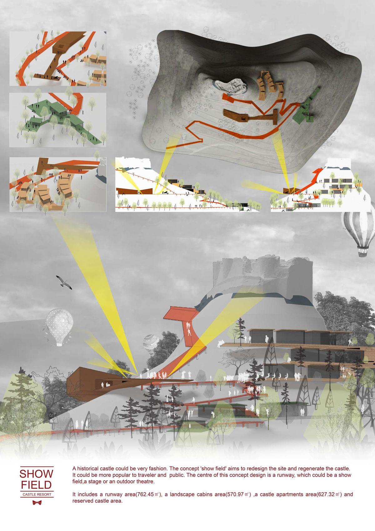 ID Team:10897 - Snowdrop Landscape Studio (ZEHAO HU, RUI BAI,  BOHAN OU, LU LU) -China