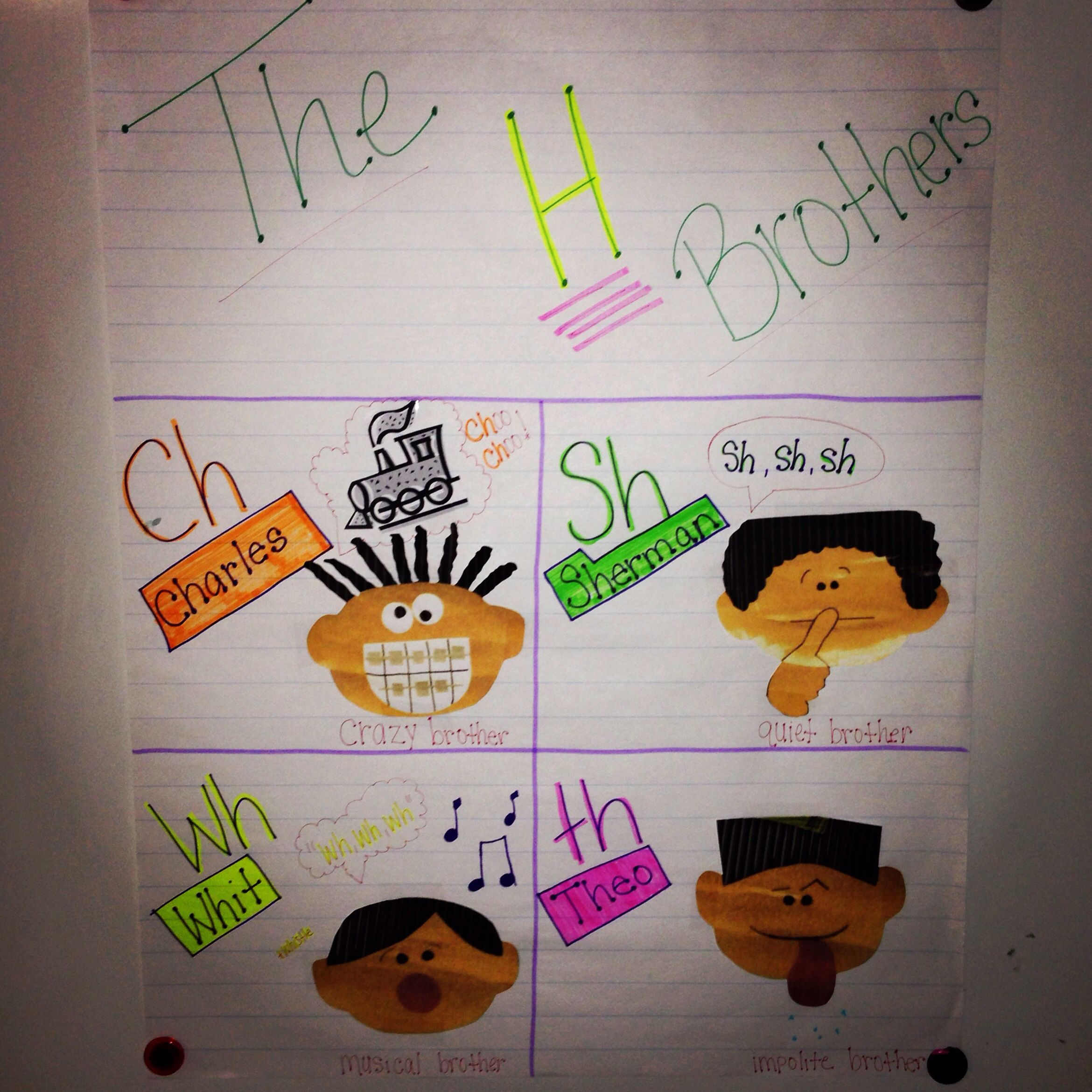The H Brothers Anchor Chart