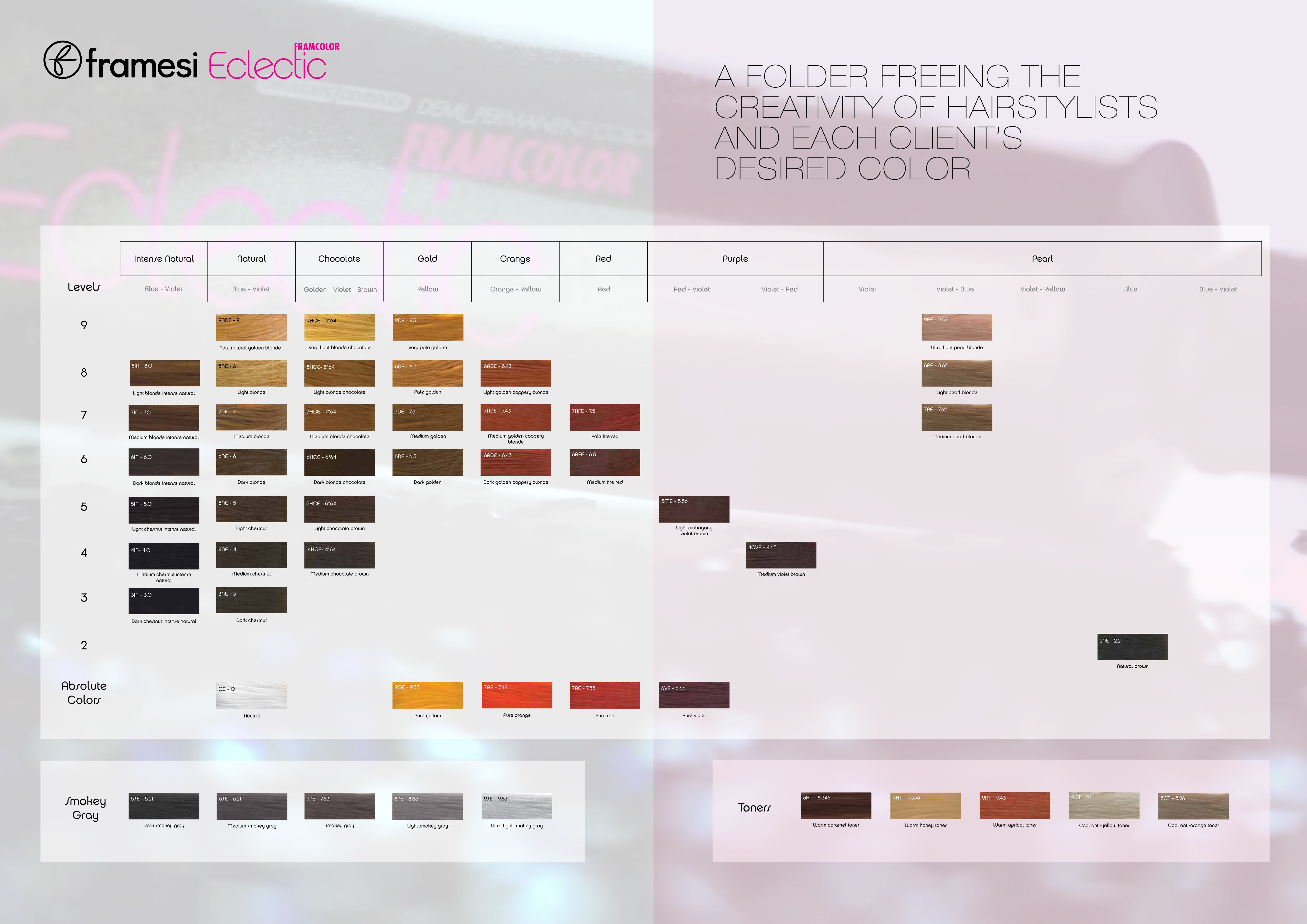 Framcolor Framesi Color Universe T