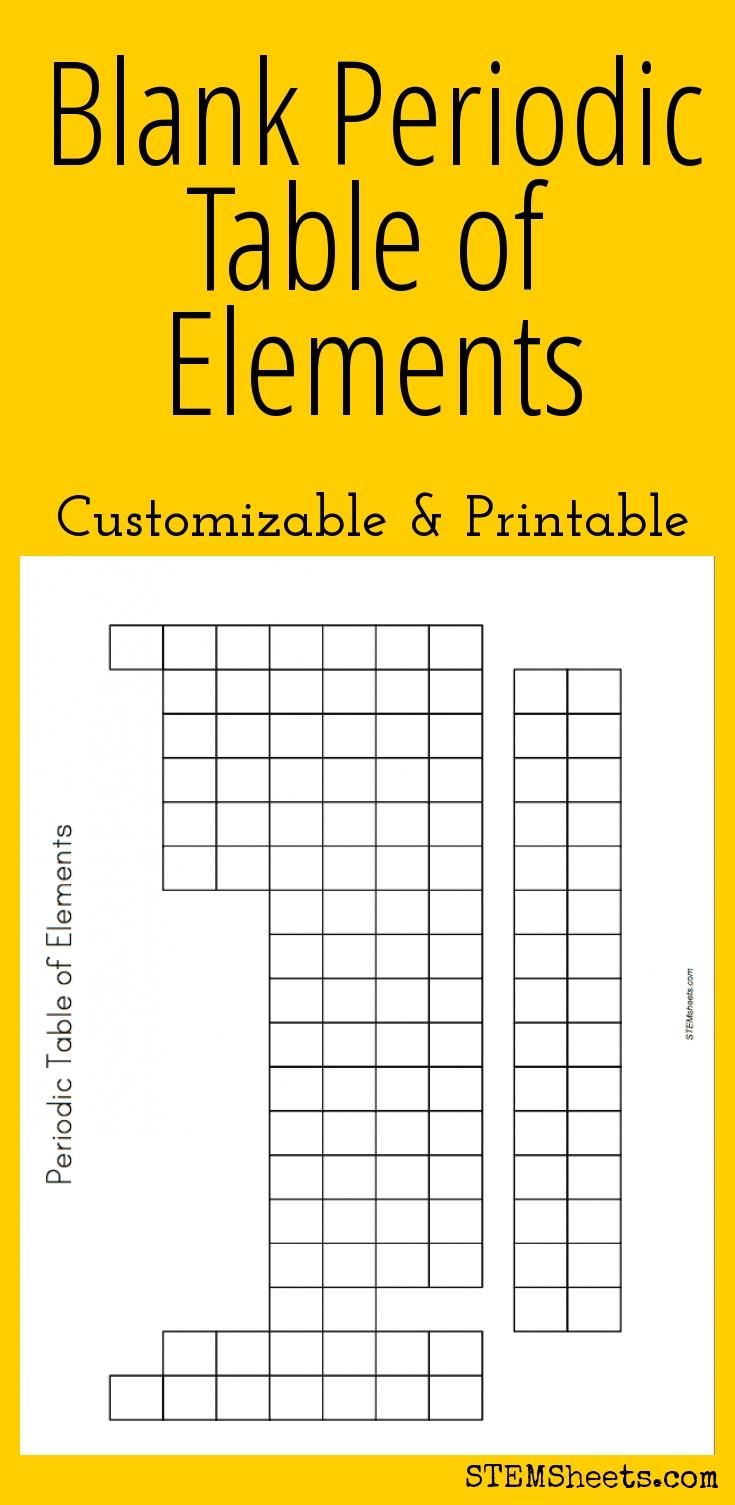 Blank Periodic Table Of Elements Customizable And