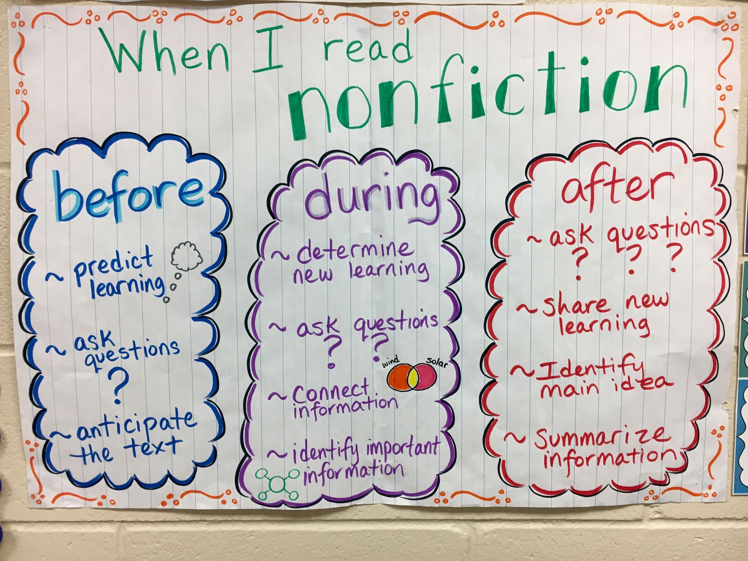 4 Worksheet Vocabulary Cards Main Idea And Details In