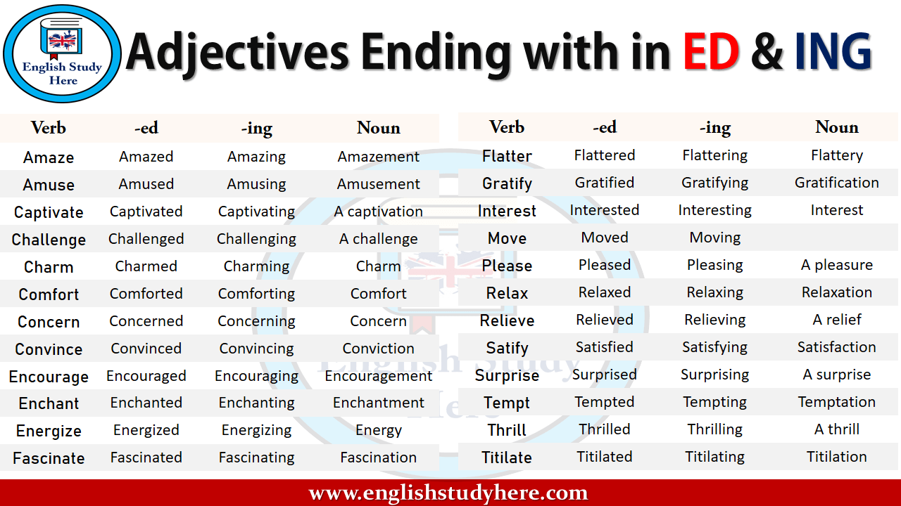 Http Englishstudyhere Com Grammar Adjectives Adjectives Ending With Ed And Ing Superlative Adjectives English Study Writing Words [ 720 x 1280 Pixel ]