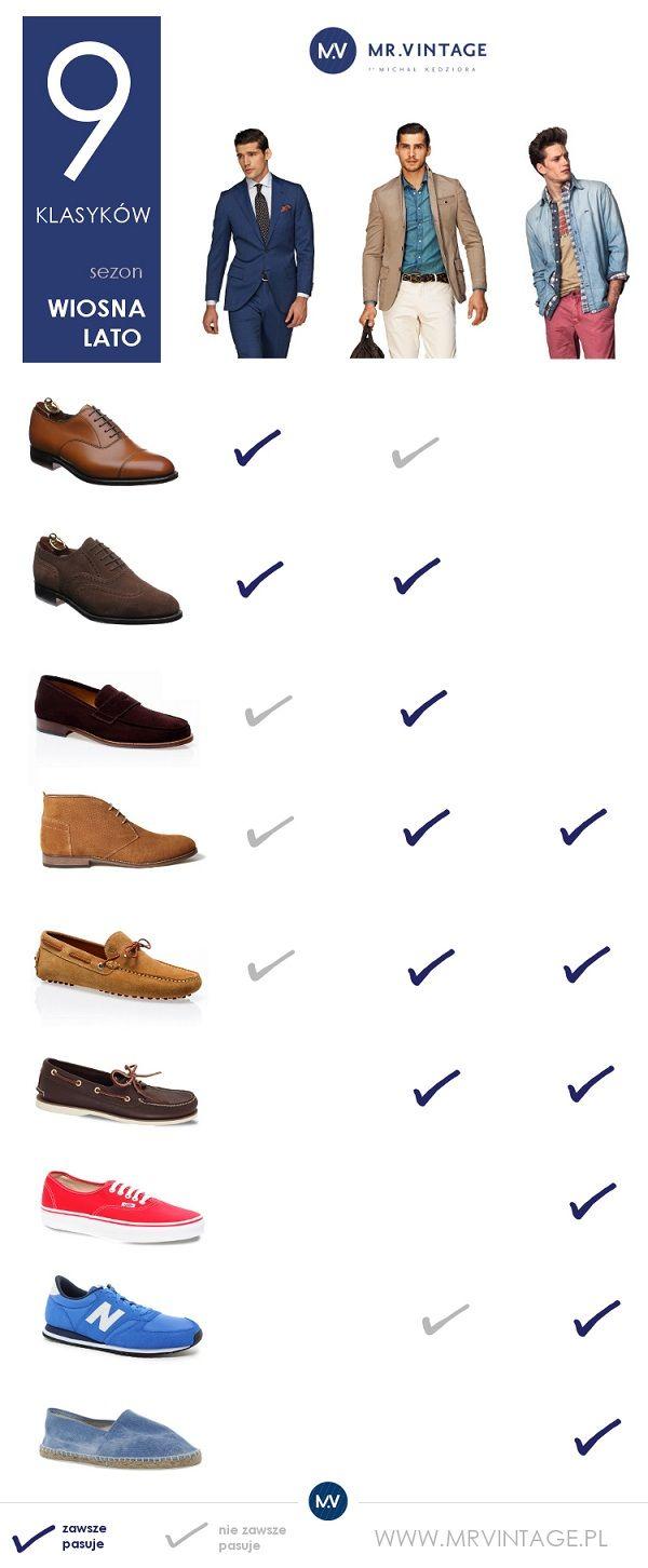 Jakie Buty I Z Czym Mens Fashion Style My Style