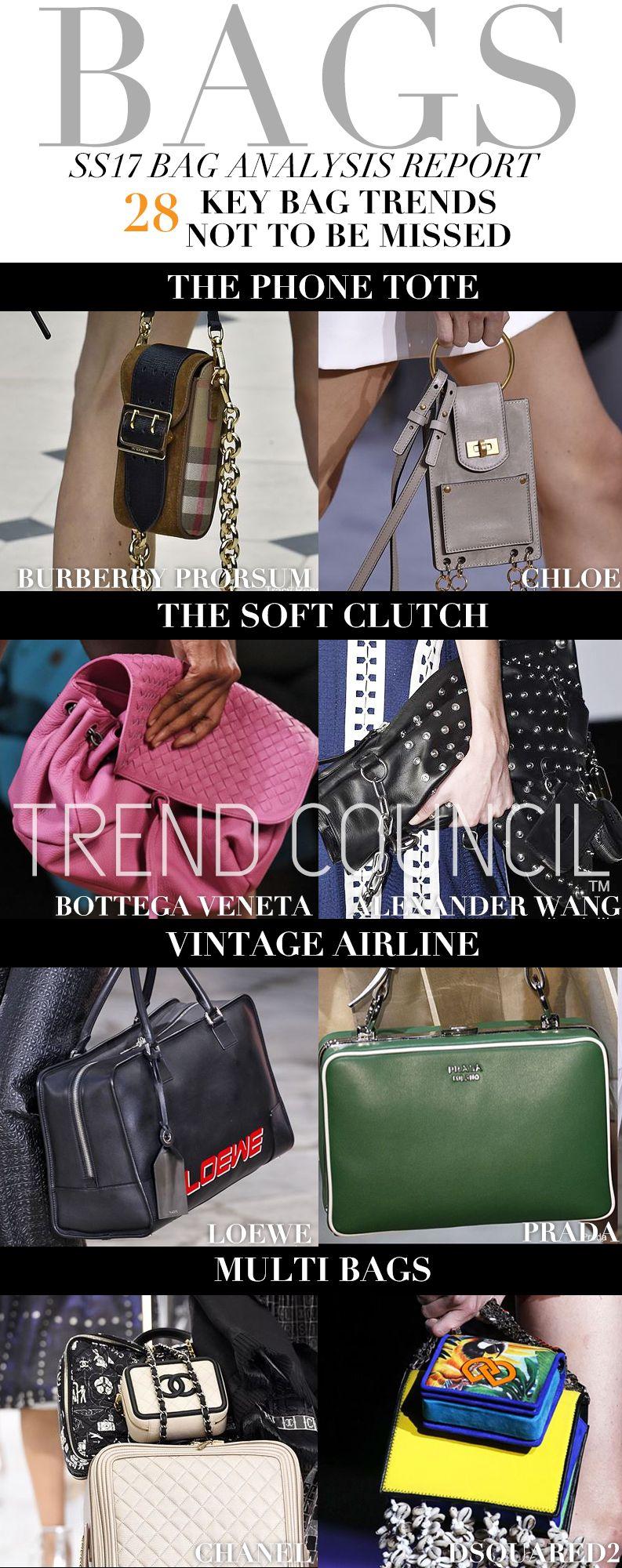 Trend Council Updates