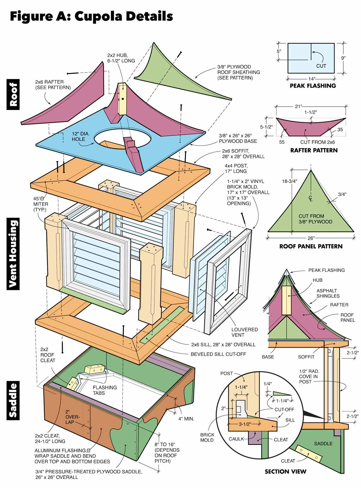 How To Build A Cupola Cupolas Building A Garage Diy Pole Barn