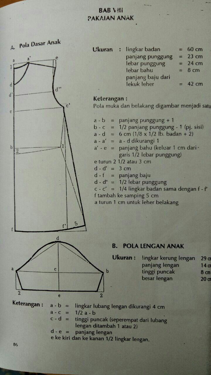 Cara Membuat Pola Batik : membuat, batik, Shirt, Several, Simple, Steps, CrochetingNeedles.com, CraftIdea.org, Jahitan,, Menjahit, Gratis,, Dasar-dasar