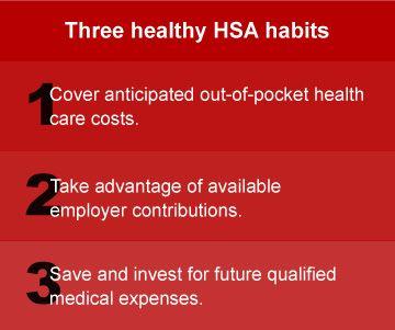 3 Healthy Habits For Health Savings Accounts Fidelity Health Savings Account Habits Savings Account
