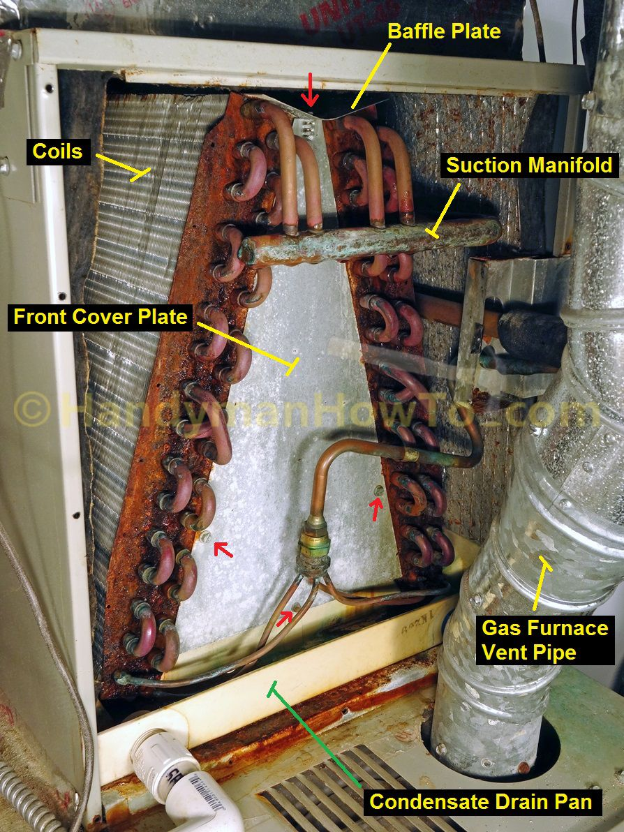 Ac evaporator coils front cover plate
