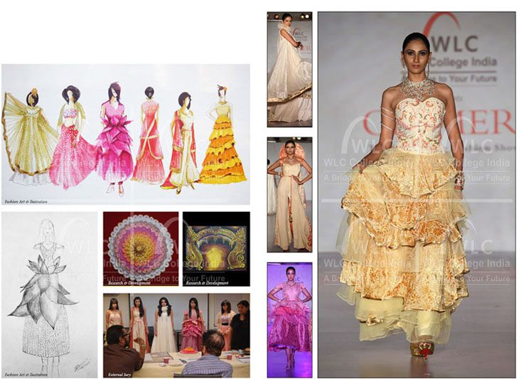 Wlci Is A Reputed Institute Provides Fashion Design Course Courses Provided Are Mainly In Fas Fashion Designing Colleges Fashion Marketing Technology Fashion