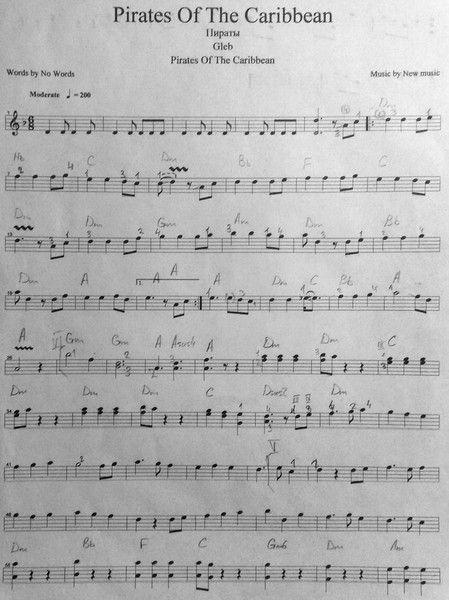 кукушка ноты для скрипки