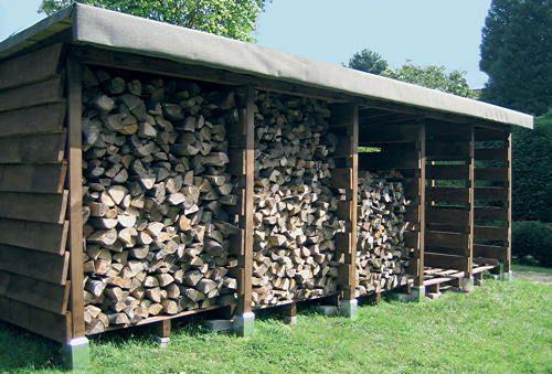 Offener Kaminholz Unterstand Zum Selbstbauen Holzunterstand