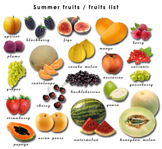 Fruits In Season During The Summer Click Link For Full 400 x 300