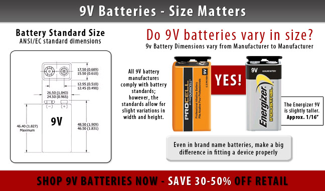 Duracell Vs Energizer 9 Volt Battery Are All 9v Batteries The Same Duracell Energizer Batteries