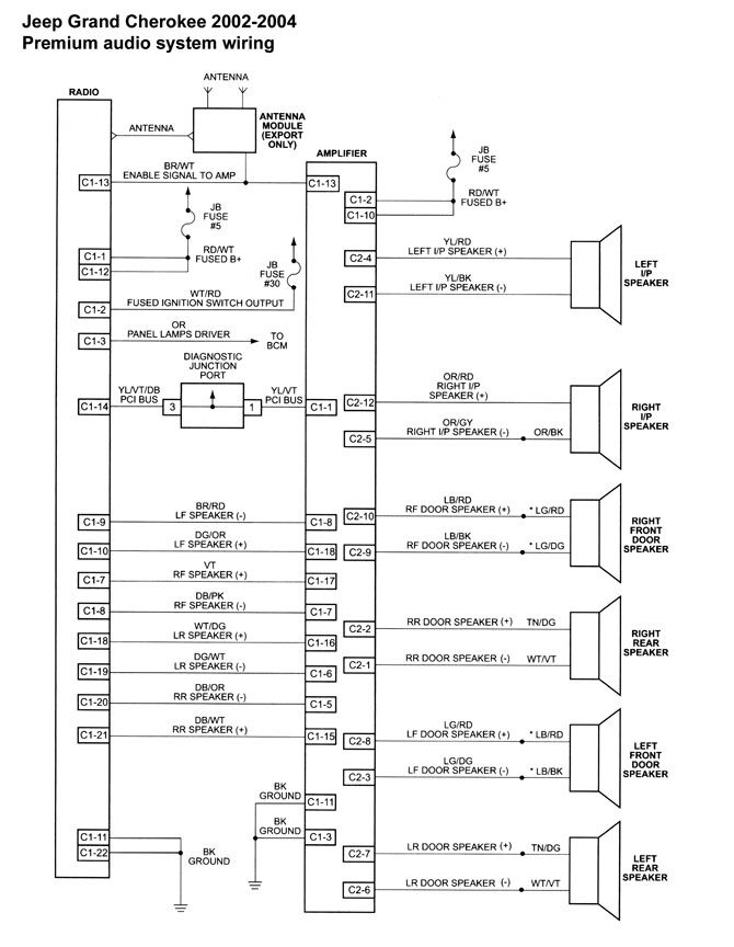 Wiring Diagram For 2000 Jeep Grand Cherokee A