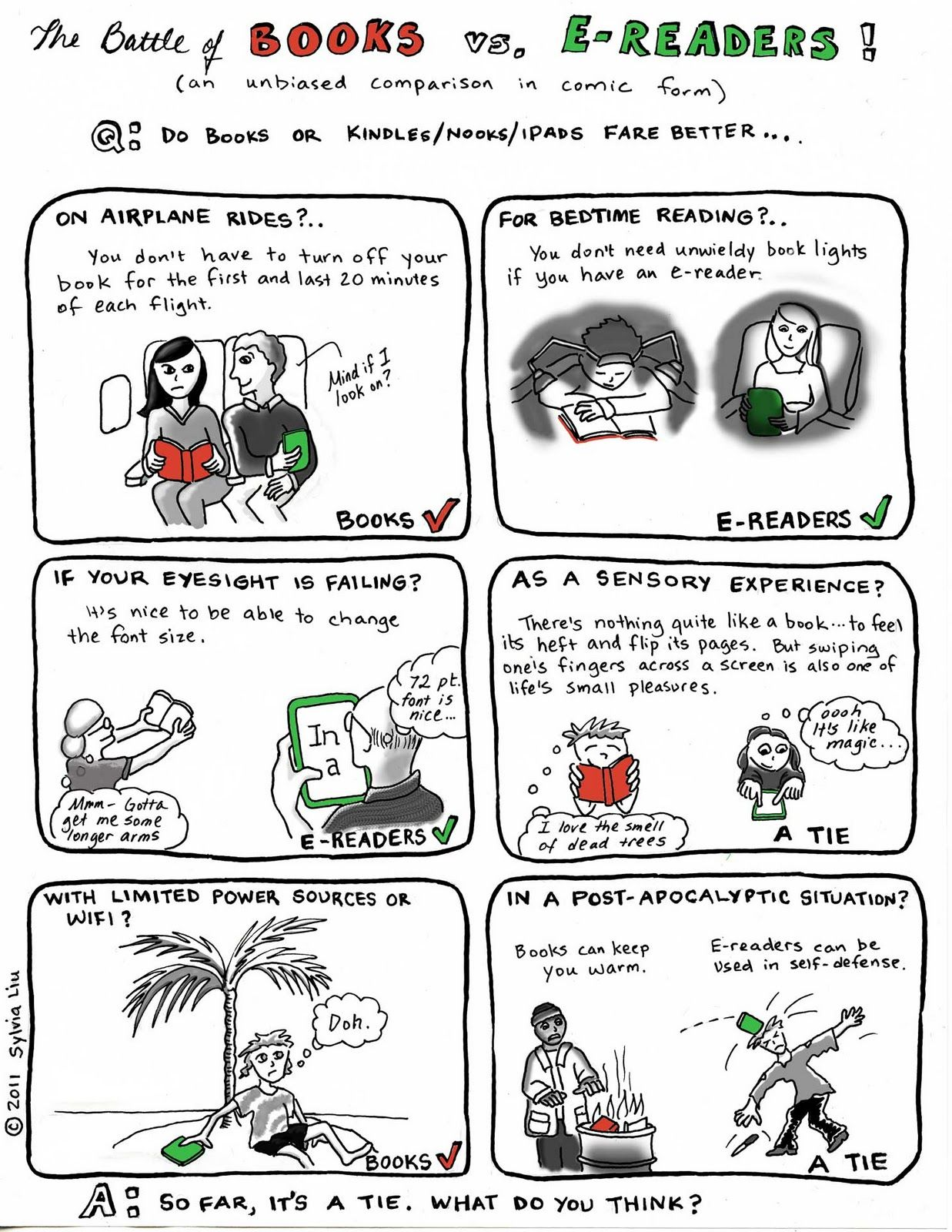 Artist, graphic designer and children books' illustratorSylvia Liucreated an astonishing cartoon that tells the differences between print and electronic books in a very funny and amusing way. Via The Digital Reader.