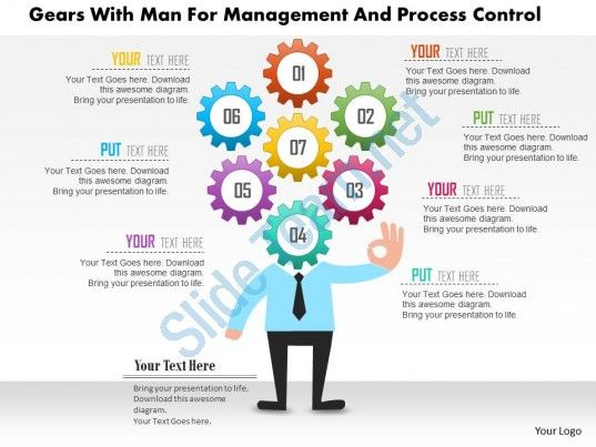 Gears With Man For Management And Process Control Powerpoint