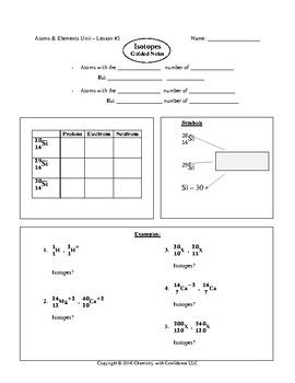 Isotope - GUIDED NOTES | Atoms & Elements Unit | Notes, Diagram
