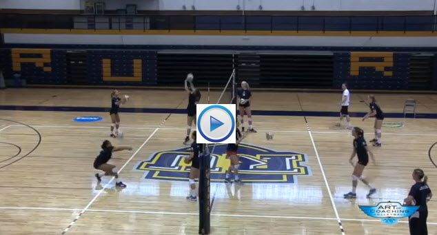 American Volleyball Coaches Association Volleyball Drills Volleyball Coaching Volleyball