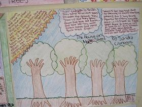 BMS AVID: One Pager - House on Mango Street: Four Skinny Trees ...