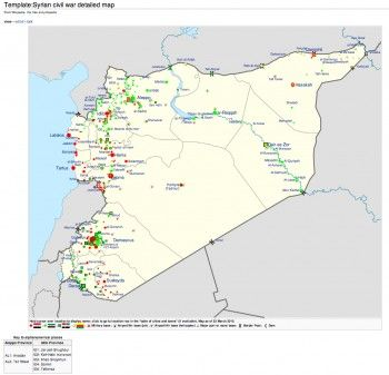 Potential Futures for Syria in the Fog of War: Template Syrian civil ...