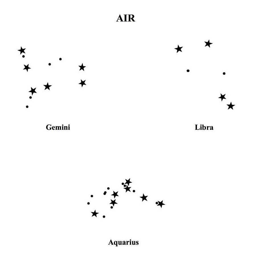 Gemini Constellation Tattoo Google Search Gemini Tatouage