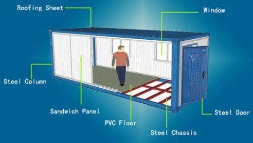 Container House Blueprint House blueprints Pinterest House - best of blueprint container house