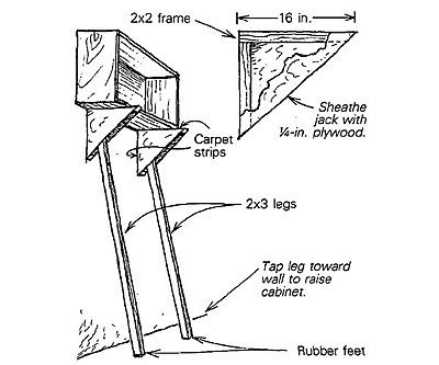 Cabinet Jacks To Install Upper Kitchen Cabinets Alone Made With 2x2 Frame Covered ¼