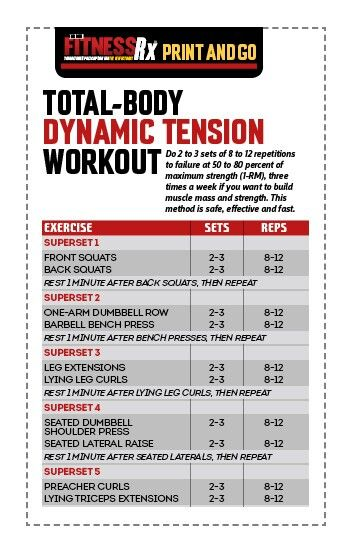 Fitnessrxformen Wp Content Uploads 2014 12 FITRX DYNAMIC TENSION WORKOUT CHART