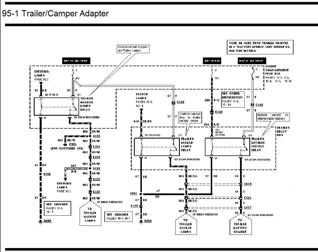truck camper 25 wiring harness pertaining to your home truck rh pinterest com Truck Camper Wiring Harness Camper Wiring Harness Diagram