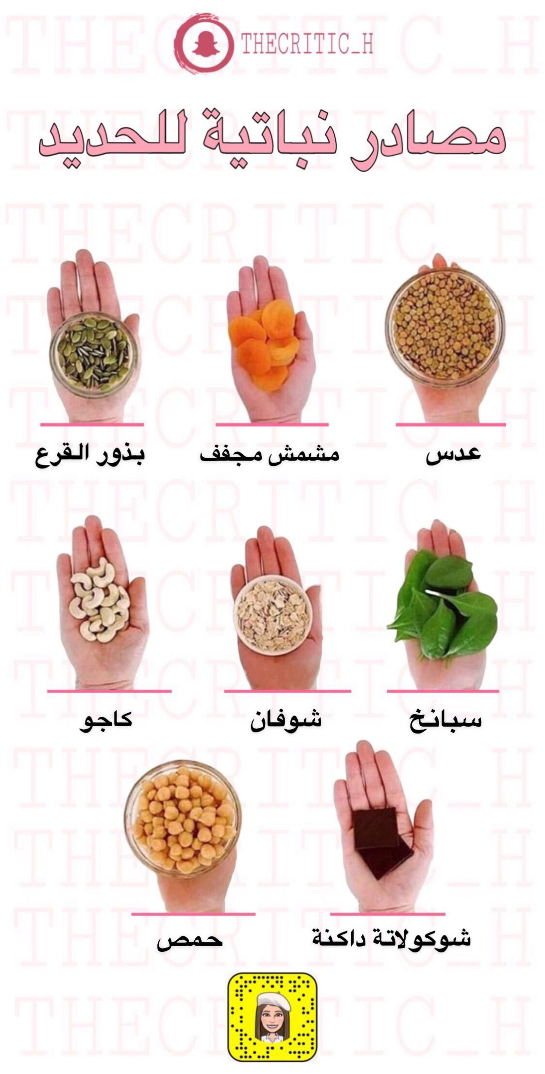 مصادر نباتية للحديد Health Fitness Food Health Facts Fitness Health Facts Food