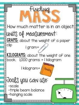 Mass and capacity milliliters liters grams and kilograms teach pinterest math 3rd - How to convert liter to kilogram ...