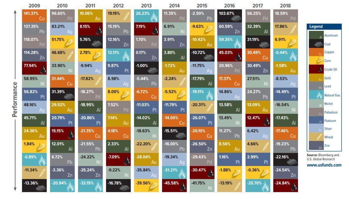 (5) Твиттер Экономика, Фотографии