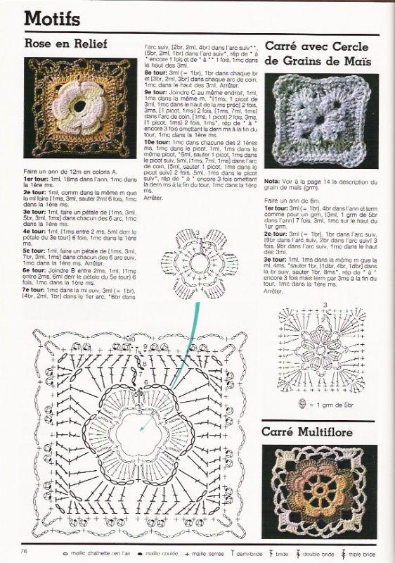 SOLO PUNTOS: Cuadrados crochet   Patrones   Pinterest   Cuadrados ...