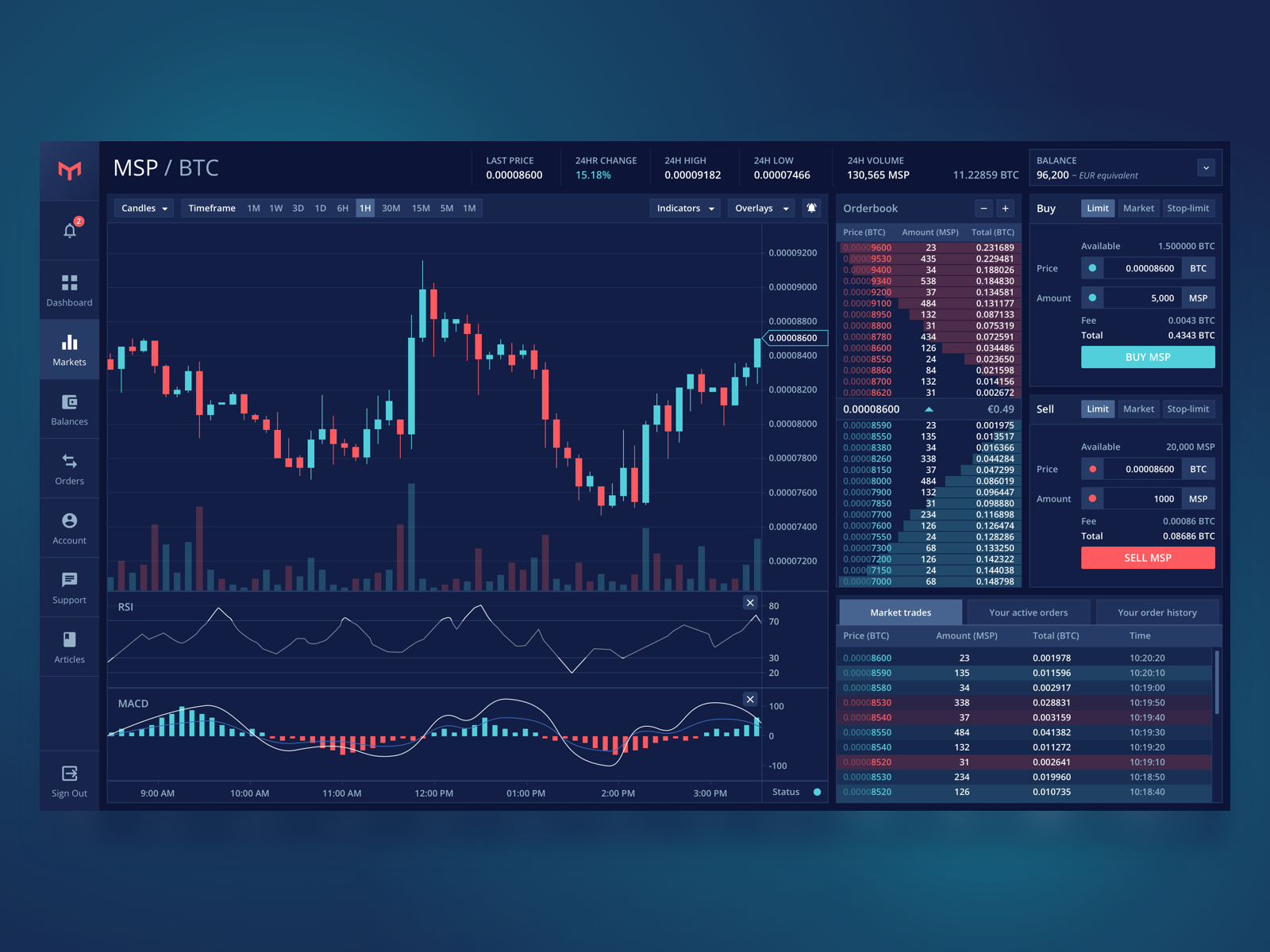 Mothership Cryptocurrency Exchange Dashboard design
