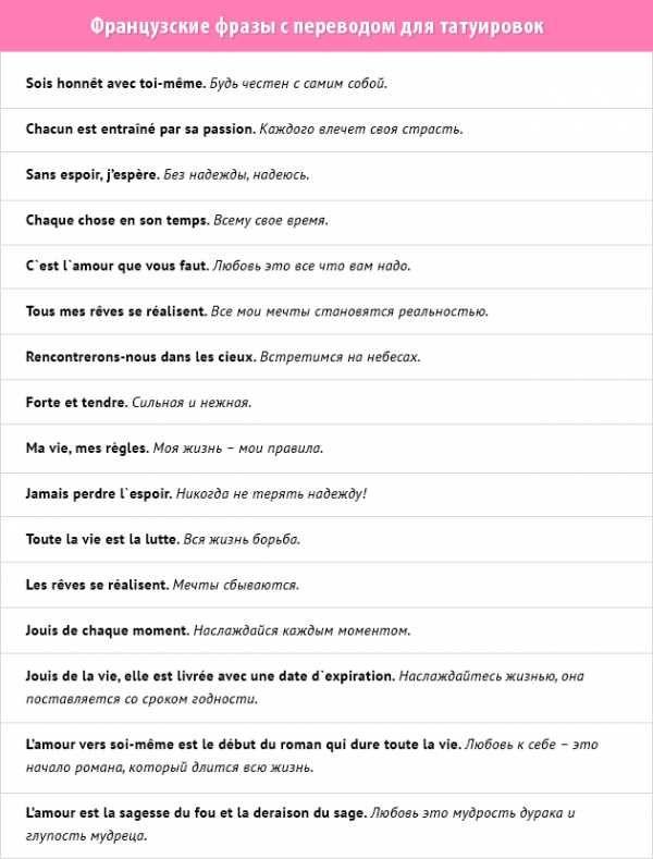 Картинки по запросу фразы на латыни для тату с переводом ...